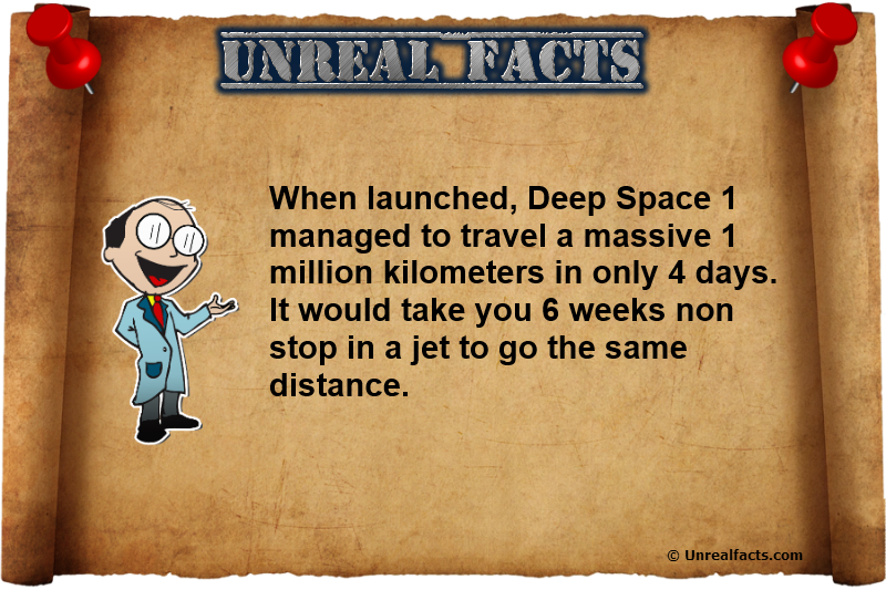how fast space travel