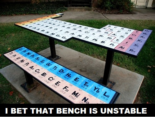 What Letter Doesn't Appear On The Periodic Table Of Elements