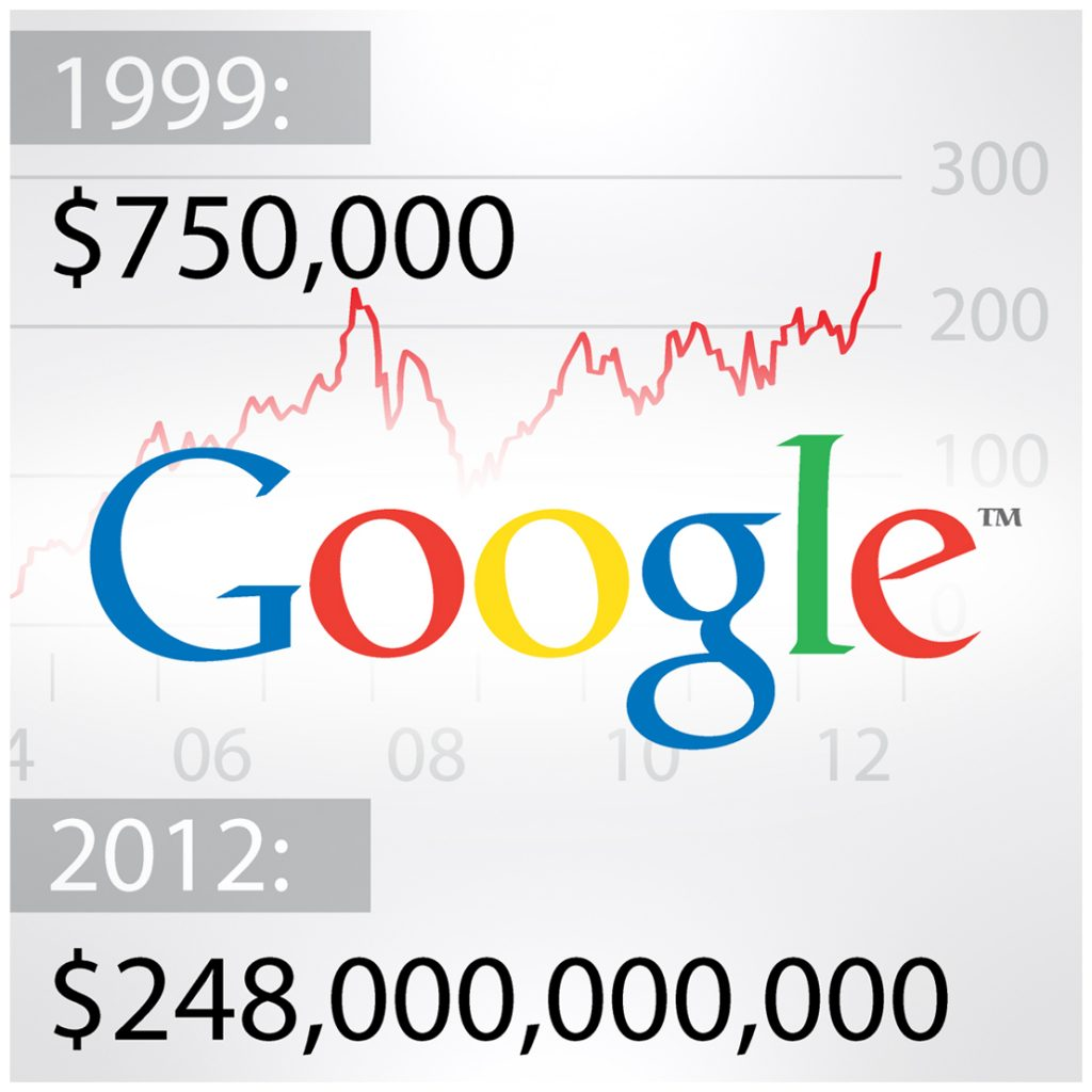 google tried to sell itself in 1999