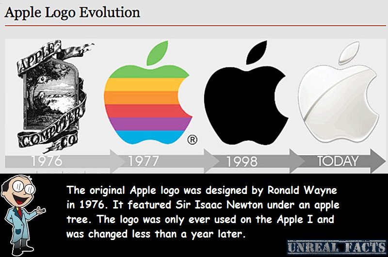 apple's first logo