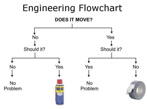 what does WD-40 stand for